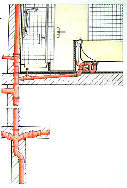 Wasserverband Bersenbruck Kanalnetz